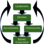 coachingcycle