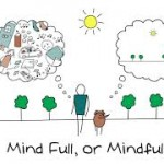 Mindfulness Works! by Cindy Stradling CSP, CPC