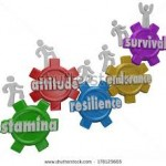 Emotional Intelligence Builds Resilience by Cindy Stradling CSP, CPC